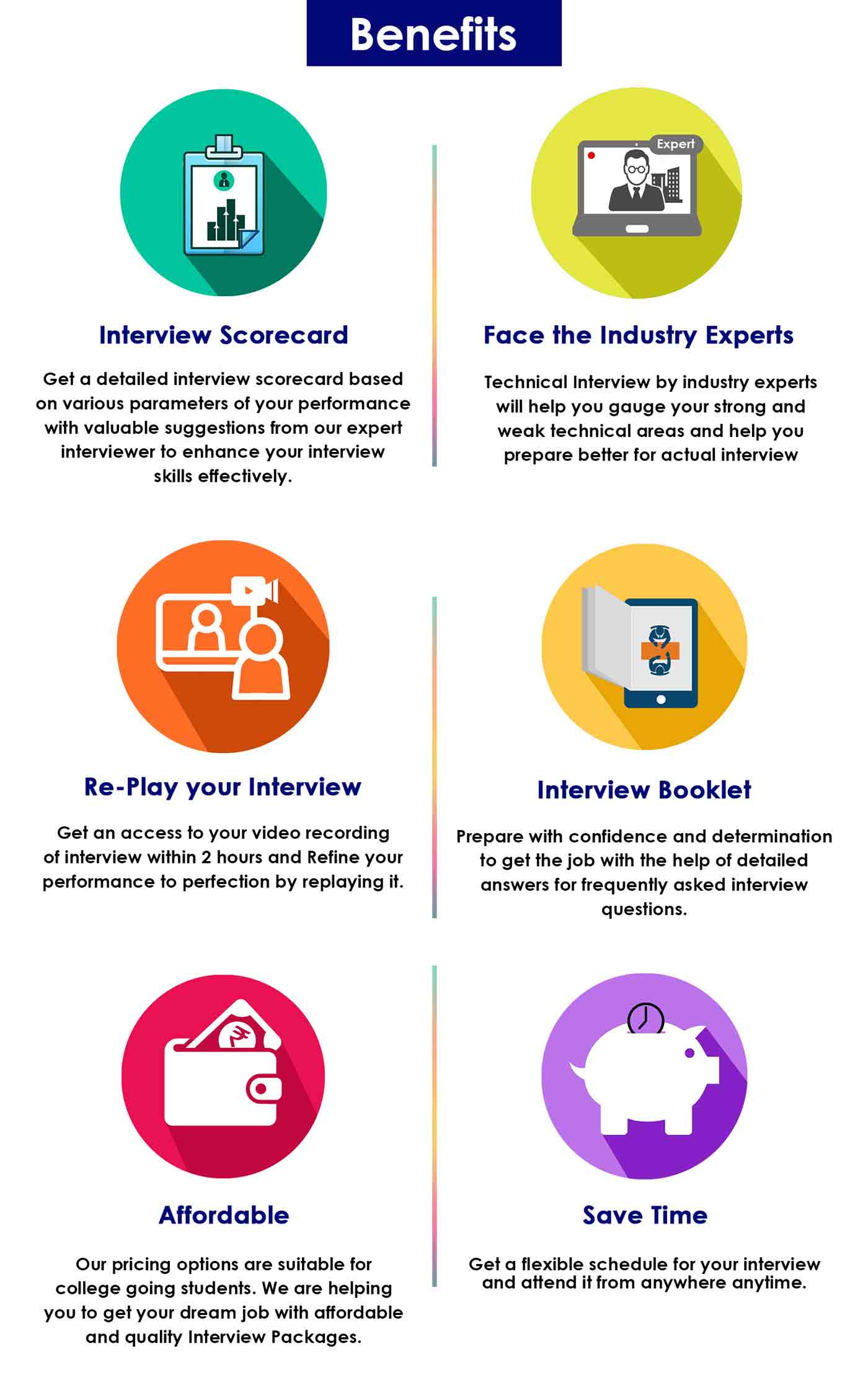 TCS-NQT Online Mock Interview